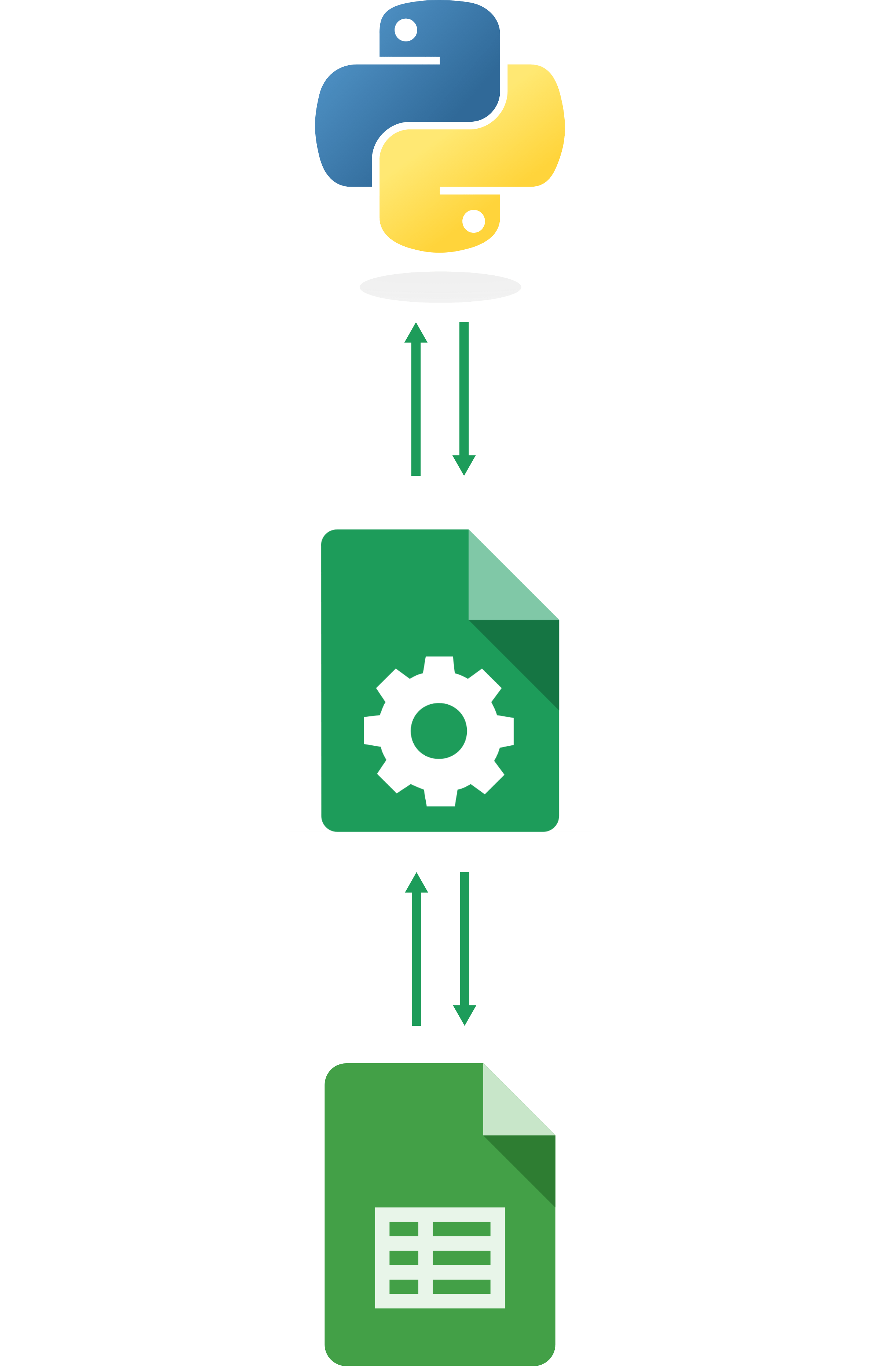 Google Sheets API Python – Sheetsu